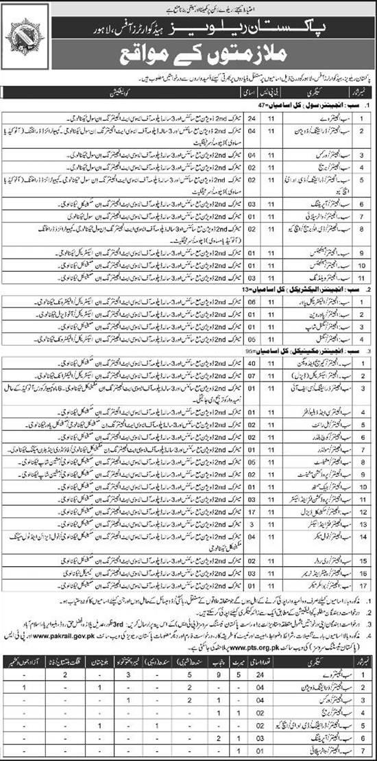 Top Jobs for Pakistanis