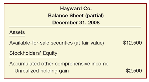 balance sheet categories hedge