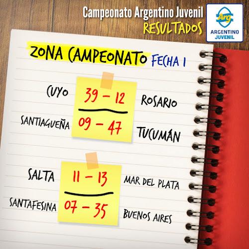 Fecha 1: resultados Zona Campeonato #ArgentinoJuvenilM18 #JugamosTodos