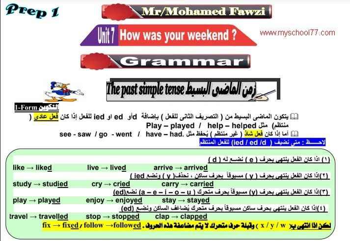 مذكرة قواعد اللغة الانجليزية للصف الاول الاعدادى ترم ثانى 2020 مستر محمد فوزى