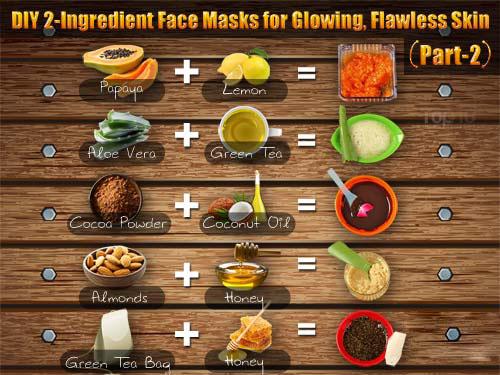 5 loại mặt nạ hoàn hảo nhất cho mọi loại da