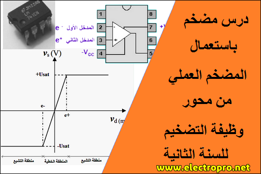 درس التضخيم بالمضخم العملي من محور وظيفة التضخيم للسنة الثانية هندسة كهربائية