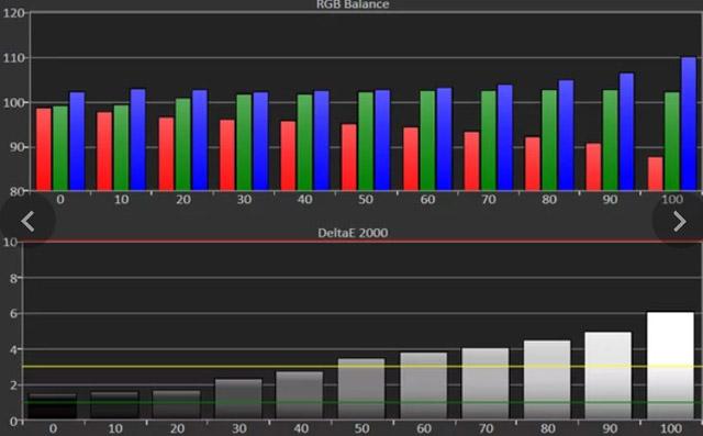 testes de exibição rgb e delta E tela notebook gamer acer vx5