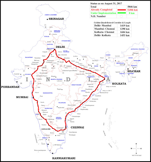 Golden Quadrilateral Ride with Benu - the Planning