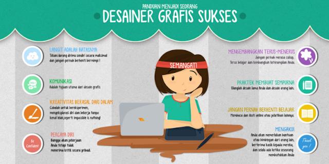 Daftar pekerjaan untuk desainer grafis
