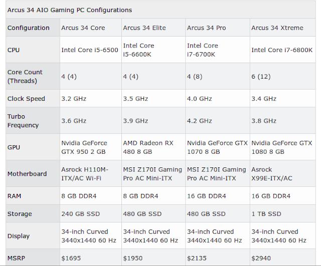 характеристики моноблока CyberPowerPC Arcus 34