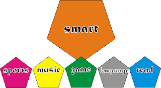 smart, sports, music, game, foreign language learning, read