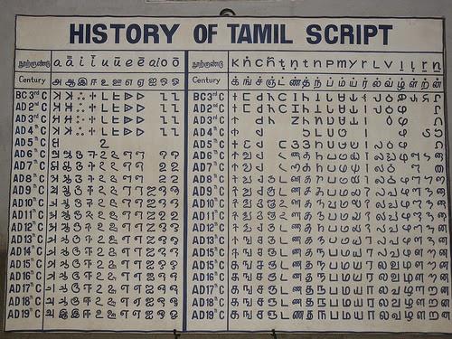 Oldest Living Language-Civilization Dravidian Tamil-Mother for all