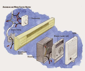 220v sub panel wiring diagram light switch 2 way baseboard heater 240v two-stage thermostat ~ odicis