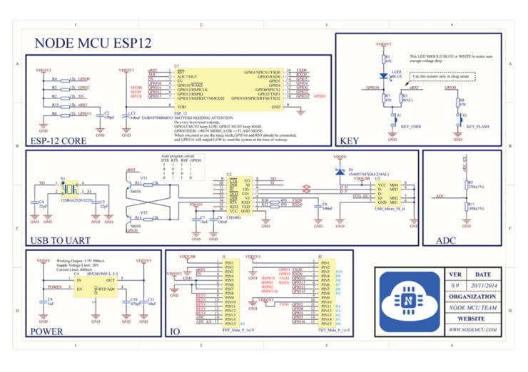 Try Uc758 Mcu  Uc138 Uc0c1   Esp8266  Node Mcu Devkit V1 0  Ud68c Ub85c Ub3c4
