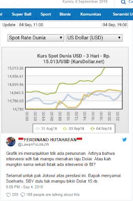Jokowi Diminta Mundur Jadi Presiden RI Karena Nilai Tukar (kurs) Rupiah Melemah