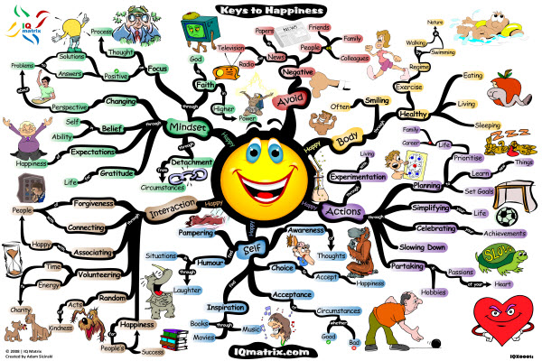 emotion expression blog descriptive essay happy happier  descriptive essay 6 happy happier happiest happiness is the