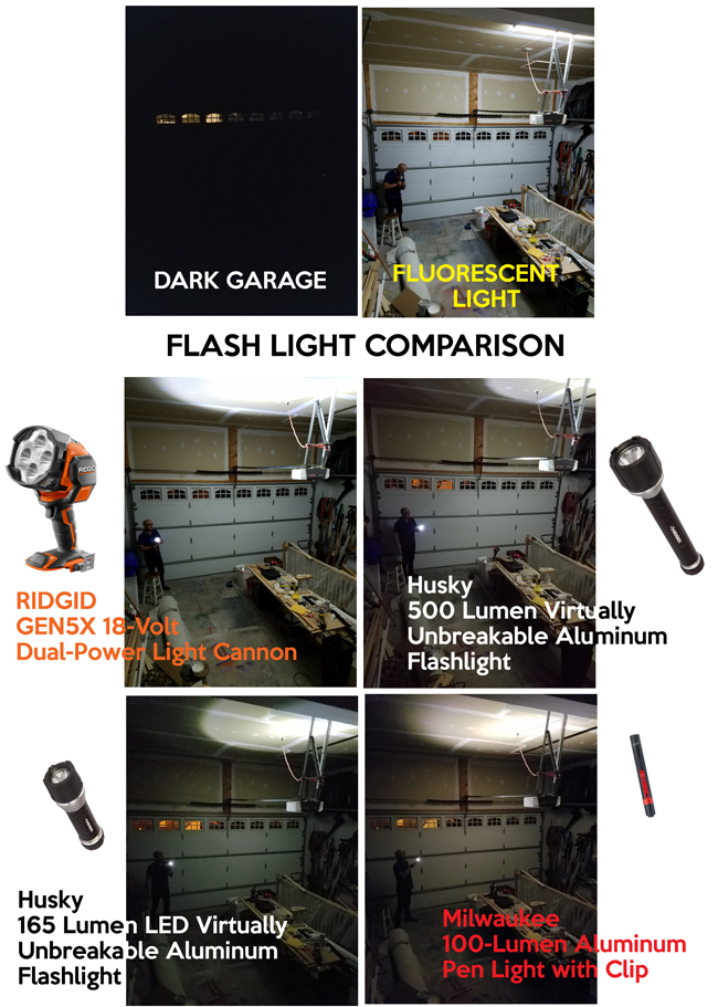 Flashlights being compared in light inside dark garage.