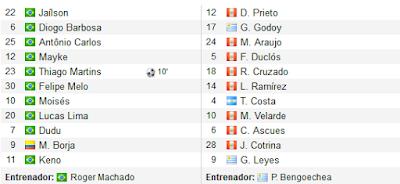 Palmeiras vs Alianza Lima en VIVO