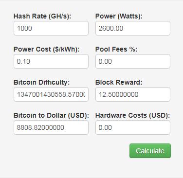 Investasi Bisnis Mining Bitcoin Sangatlah Menguntungkan Dalam Setahun