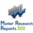 China Osteoporosis Drug Market, 2013 - 2017 : Latest Research Report Available At MarketResearchReports.biz