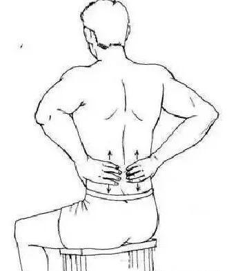 3個調腎經,收陽氣的小方法(養護腎氣)