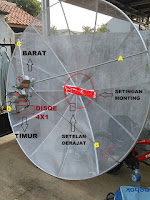 Cara pasang parabola venus Di Duri Kosambi, Cengkareng
