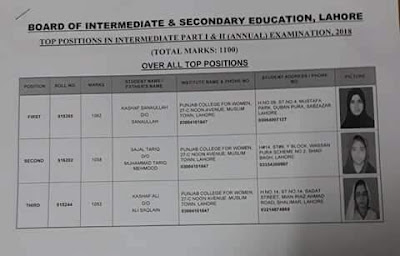 Bise Lahore 12th Class Position holders