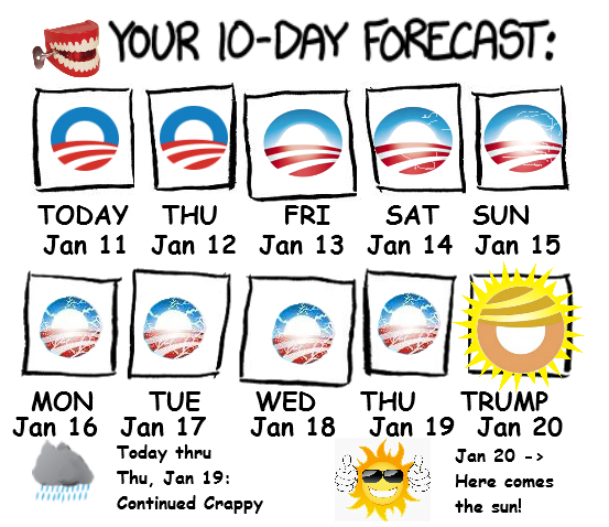 Chattering Teeth Chattering Teeth Day Forecast - 10dayforecast