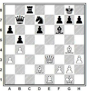 Posición partida de ajedrez Dueball - Gereben (Skopje, 1972)