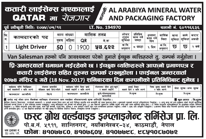 Jobs in Qatar for Nepali, salary Rs 54,622