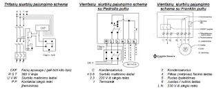 Giluminio siurblio pultelio pajungimo schema.