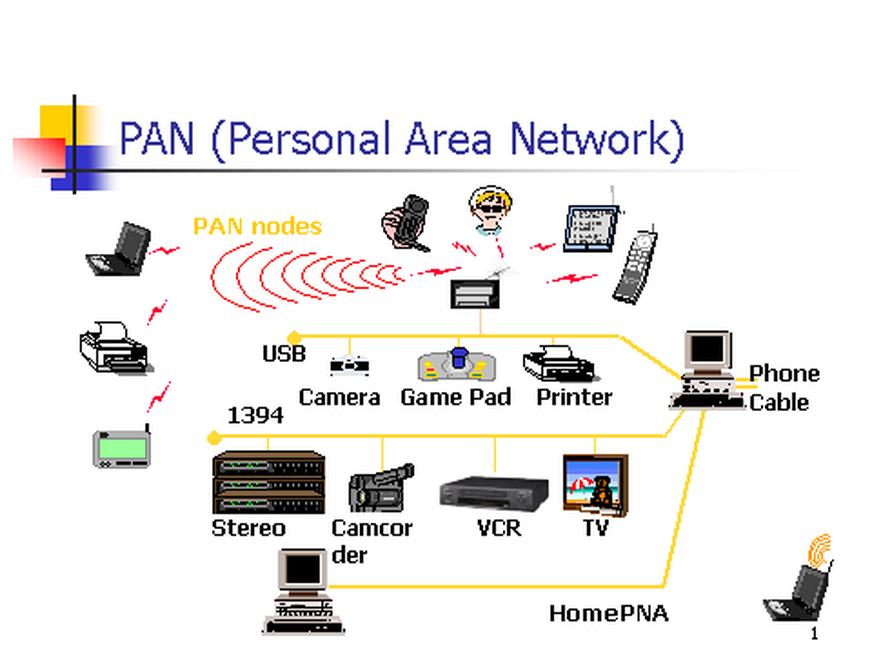 network media types
