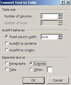 Konversi teks ke tabel