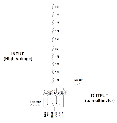 High voltage probe for multimeter