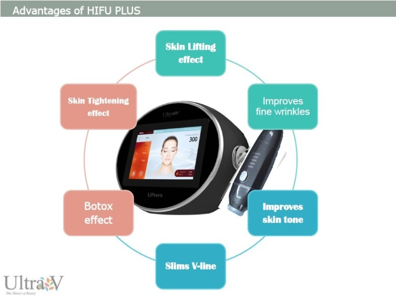 advantages of hifu plus anti ageing