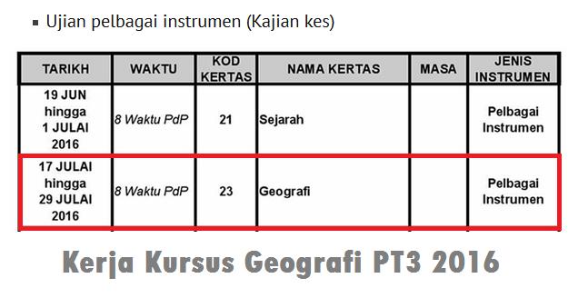 Kerja Kursus Geografi PT3 2016 - as