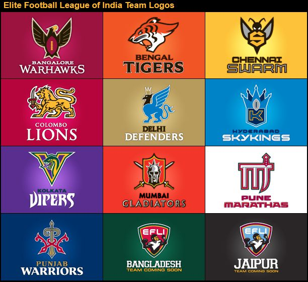 India: Will American Football Win Over South Asian Sports ...