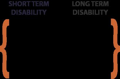 Long Term Disability Pregnancy - britneyspearssz