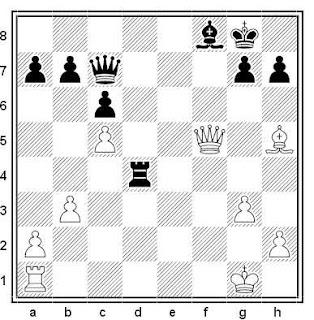 Posición de la partida de ajedrez Reti - Bogoljubov (Nueva York, 1924)