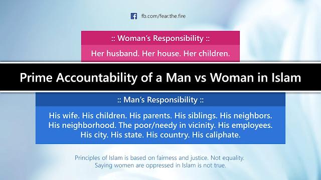 The Status of Women in Islam