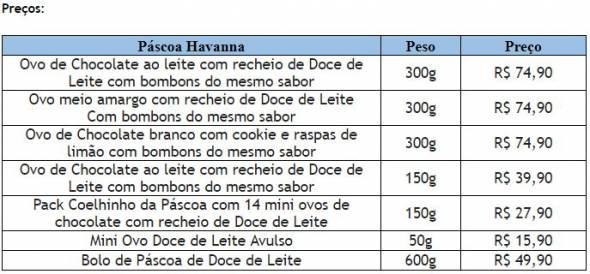 OVOS DE PÁSCOA 2018: Ovos de Páscoa Havanna