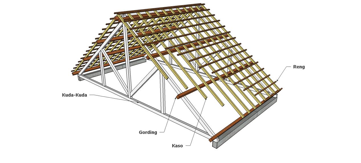 jarak reng baja ringan atap galvalum spandek h soalan
