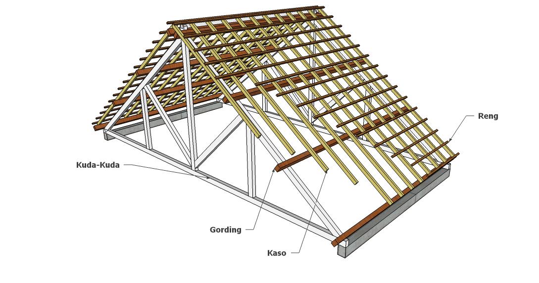 Rangka Atap Baja Ringan Setengah Kuda Sekilas Konfigurasi