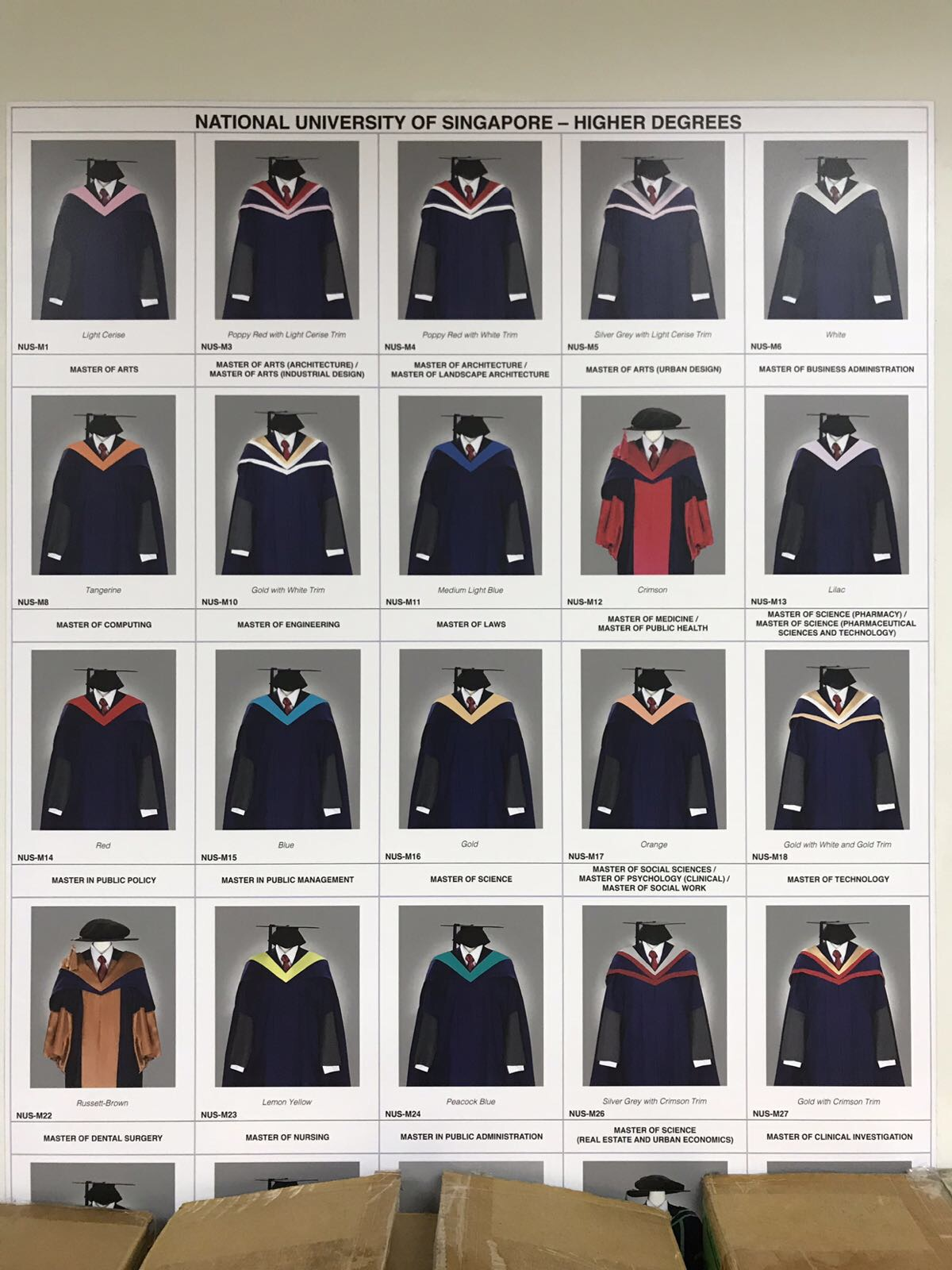 Graduation gown colours and attire for National University of ...