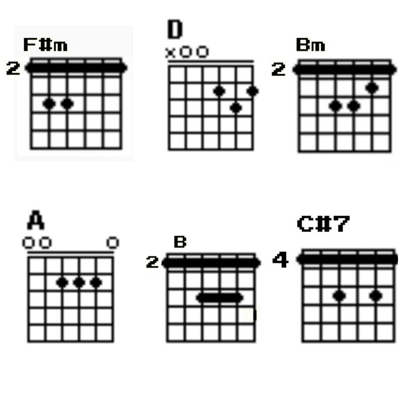 Cord Gitar Dasar: Iwan Fals [Chord Dasar Em]