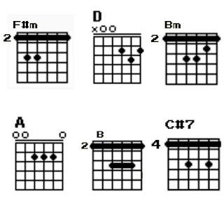 Versi original chord dasar F#m