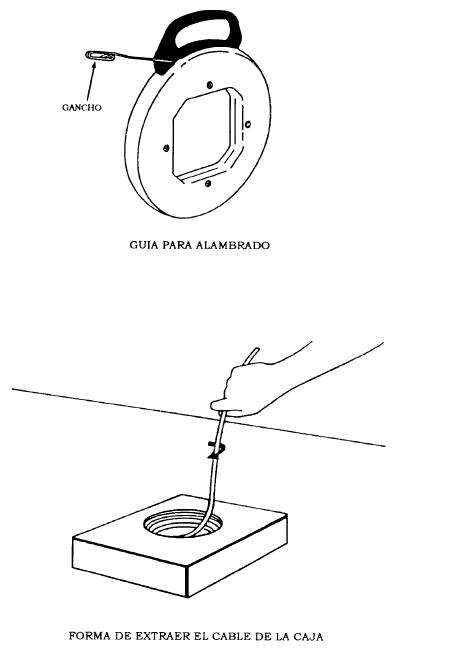 Materiales Para Instalaciones Electricas Domiciliarias