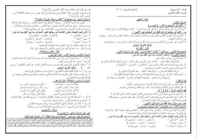 تحميل إمتحان اللغة العربية الرسمى السودان 2019 Sudan-Arabic-Booklet-Exam