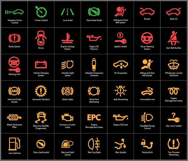 5 Warning Lights You Should Never Ignore In Your Car!