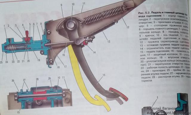 Ремонт педали сцепления ВАЗ-2107