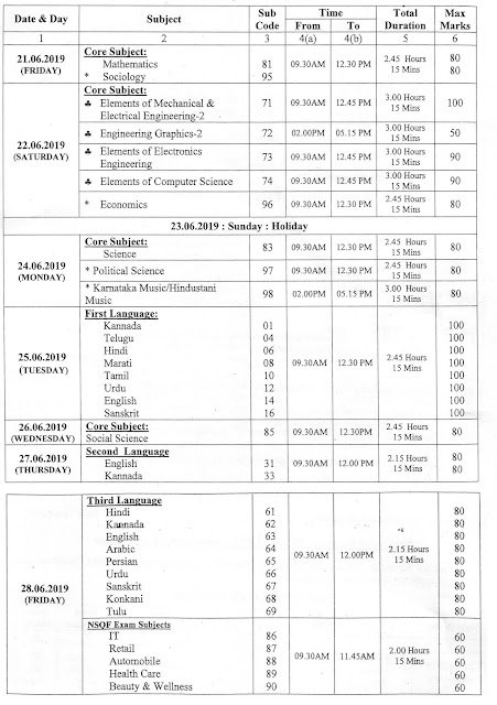 Karnataka SSLC Supplementary Exam June 2019 Time Table