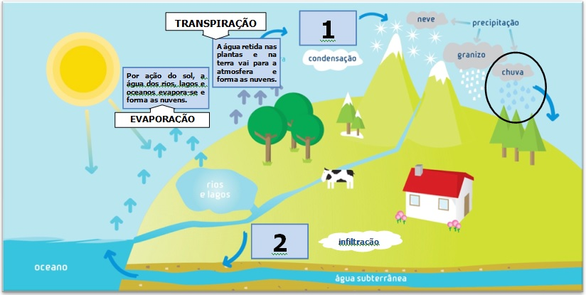 Prova de Geografia - 6º ano - 3º Bimestre/2015 - Professor ...