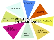 eight types of intelligence