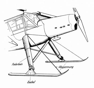 German Aviation, 1919-1945: Notes and Reviews: Fieseler Fi